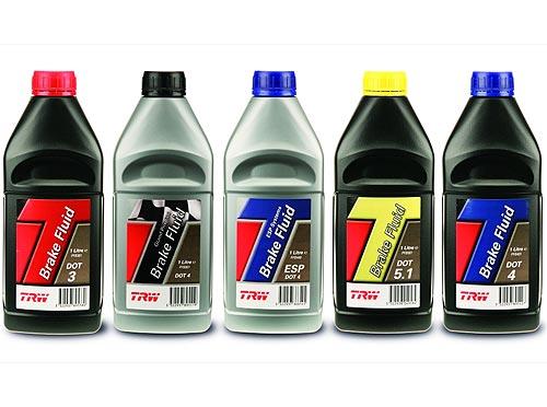 Почему необходимо регулярно менять тормозную жидкость. Советы специалистов
