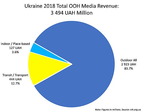 Автоимпортерам на заметку. Есть ли альтернатива огромным медиа бюджетам в наружной рекламе?!